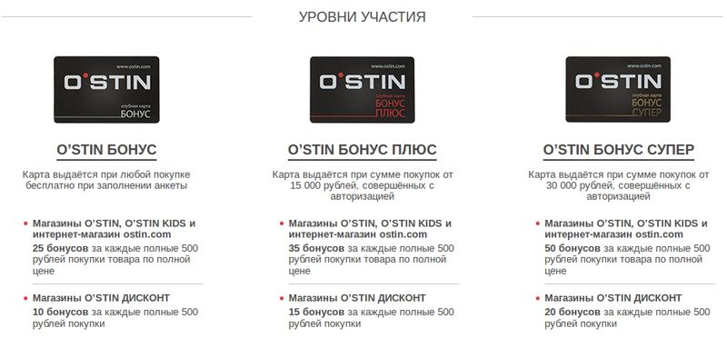 Виды бонусных карт Ostin